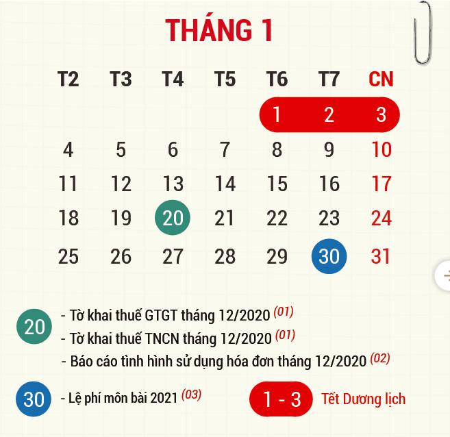 Lịch nộp tờ khai báo cáo thuế TNDN, TNCN, GTGT mới nhất 2021